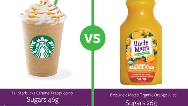 uncle matt's organic vs starbucks